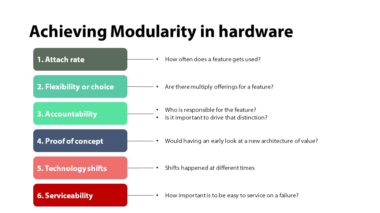 achieving modularity